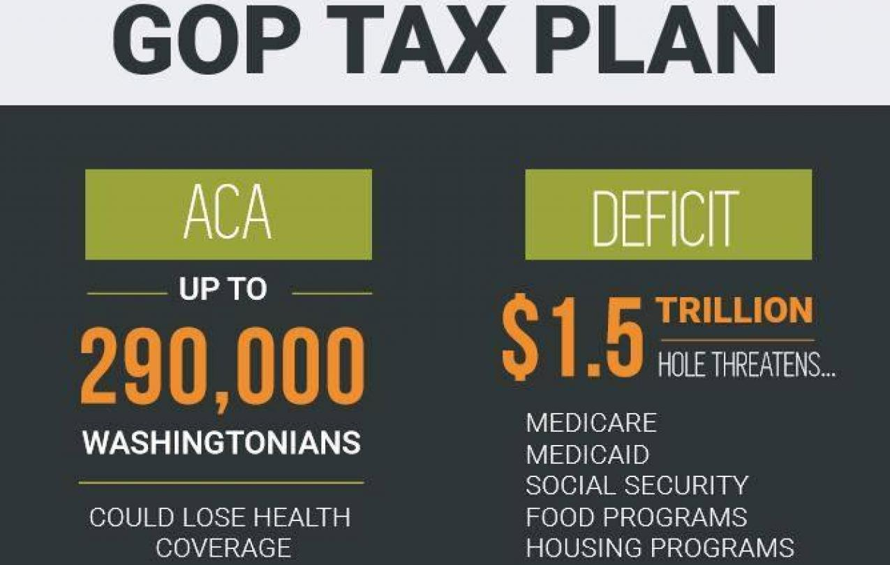 GOP tax plan chart