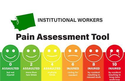 Institutional Worker Pain Assessment
